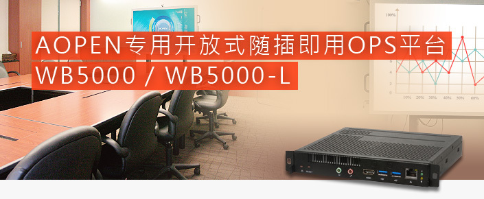aoc wb5000 ban main