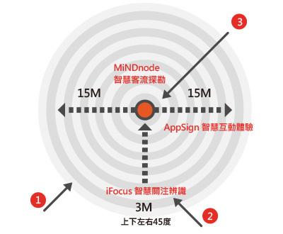 20161104 data mining w400 02