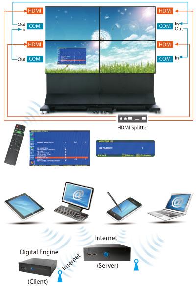tvwall solution