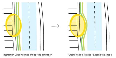 ratio microplaza image a sml